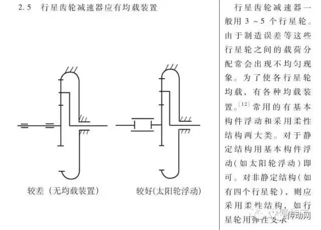 传动重器减速器,这些结构禁忌你都知道吗?