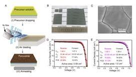 化学所在钙钛矿太阳能电池材料与器件方面取得系列进展