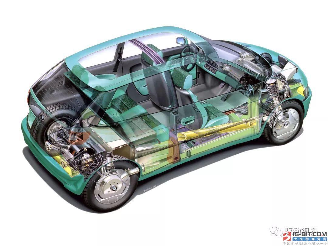 新能源汽车纯电驱动技术路线、政策导向及市场需求分析