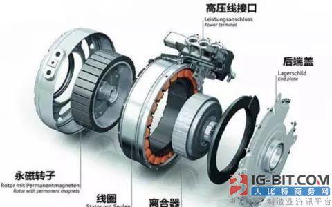 电动车上永磁同步电机和交流异步电机的区别