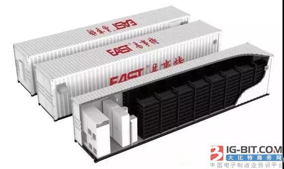 易事特中标广州供电局集装箱式储能成套装置采购项目