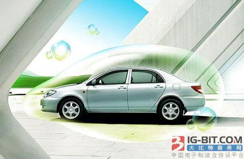 技术革新 新能源汽车产业发展关键