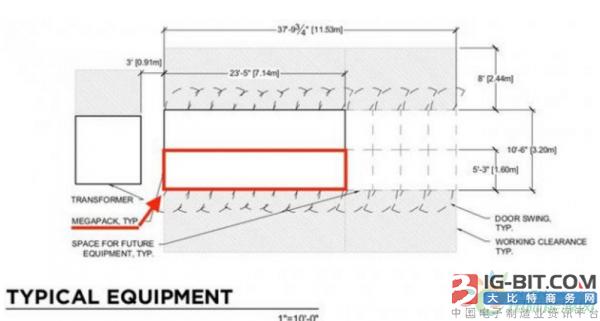 特斯拉将推工业电池系统Megapack
