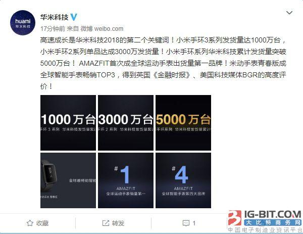 华米科技:小米手环系列发货量突破5000万台
