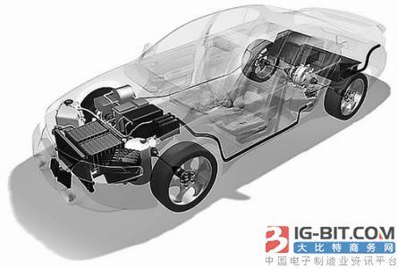 国家点名的氢燃料电池汽车,其前景究竟如何?