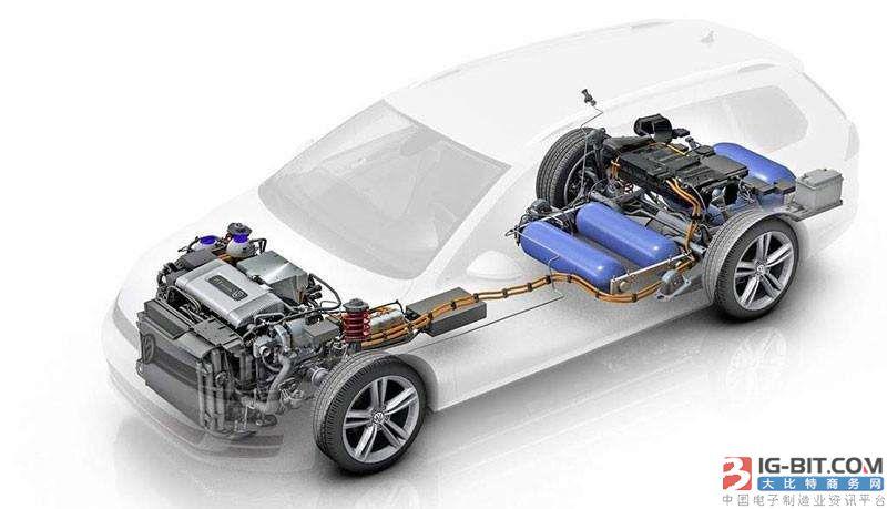 VSSC计划转让空间级锂离子电池电芯技术 推动电动车研发及制造