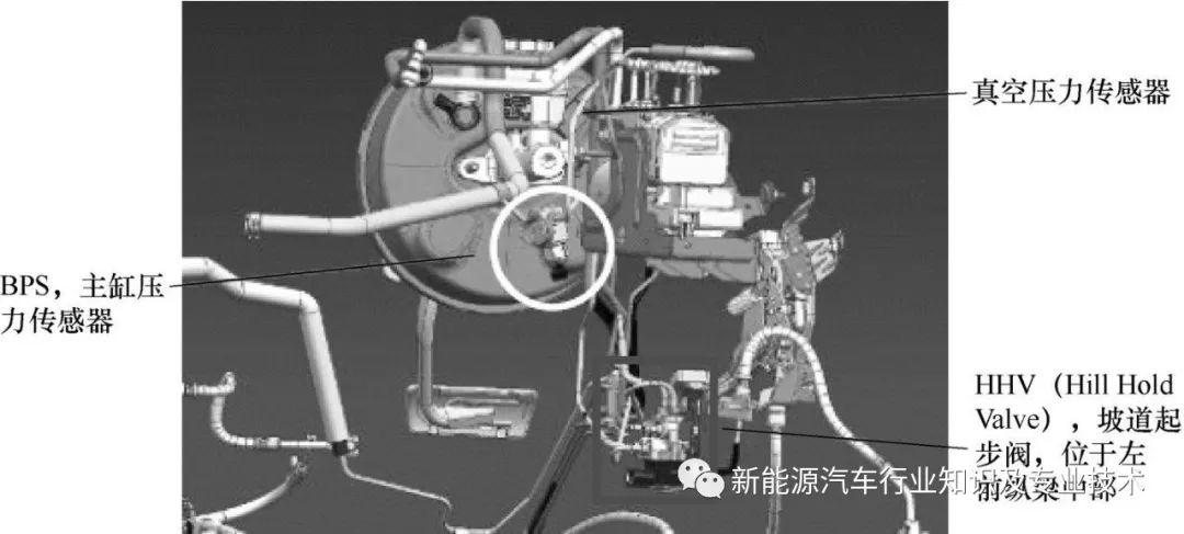 浅析混动车型制动系统及其他模式