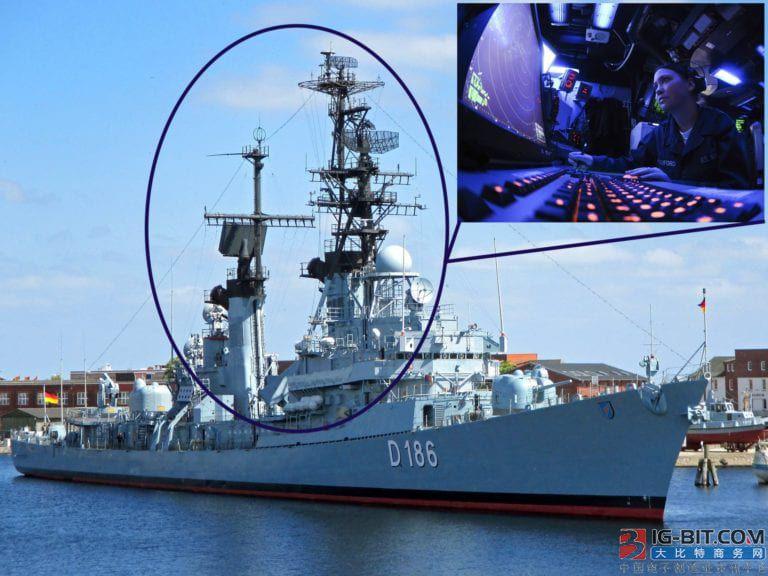海军通信速度依赖军用连接器的发展