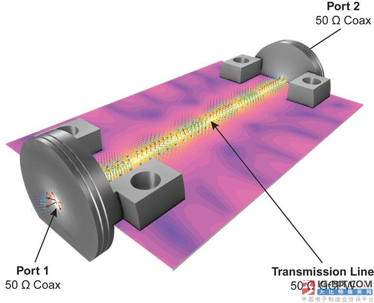 带有连接器的转换线结构模型,使用COMSOL Multiphysics软件创建