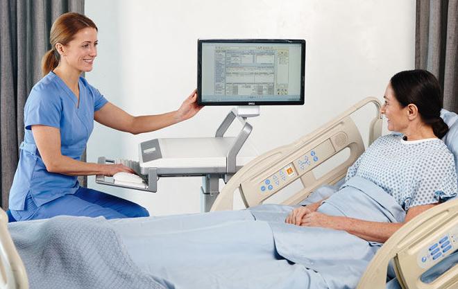 智慧医疗行业蒸蒸日上  电子变压器行业适逢转型契机
