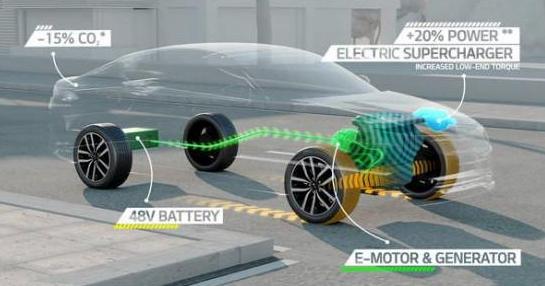 第十二届(深圳)新能源汽车核心电源技术研讨会已启动报名