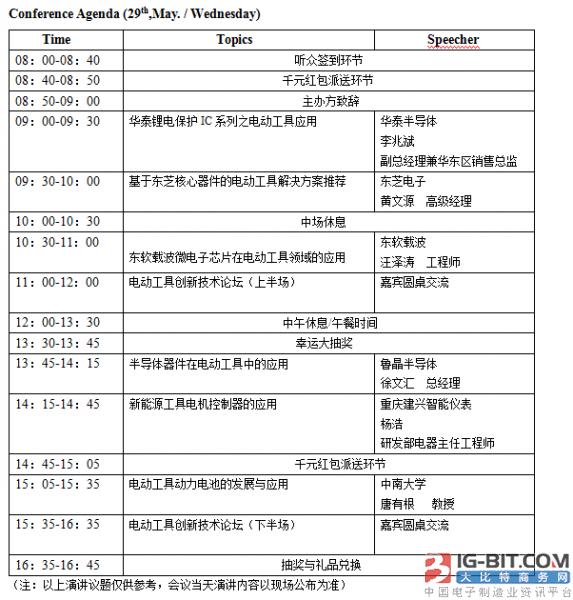 议程出炉:第二届(苏州)电动工具关键元器件技术研讨会即将举办