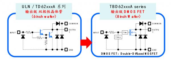东芝电机控制IC介绍 MCD纯硬件方式