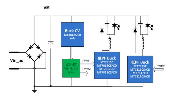 LED照明之美芯晟系统解决方案