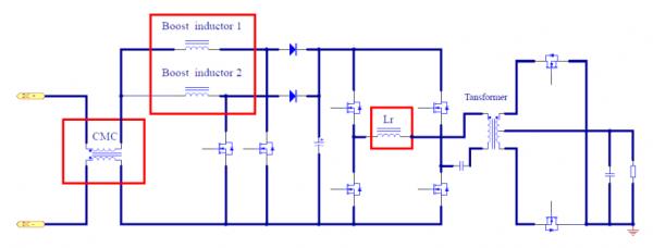 中研-非晶纳米晶器件车载应用