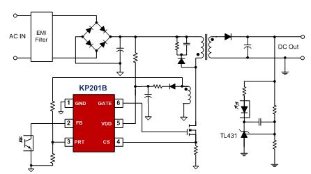 必易-AC-DC家电电源方案研讨