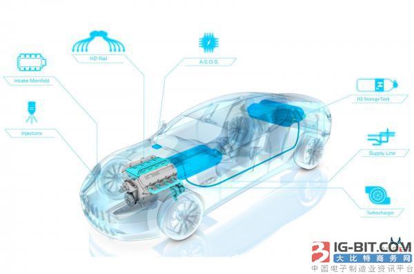 电动汽车最新标准实施,氢燃料汽车何去何从?