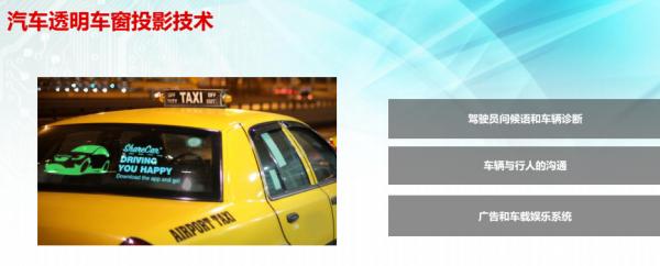 汽車透明車窗投影技術