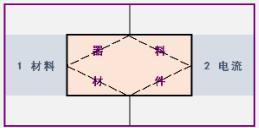 辰驹-半导体 MOV 川流 可以不息,逆流 也能成河