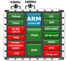 东芝-基于东芝单片机的语音控制和智能门锁方