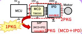 东芝电机控制IC介绍