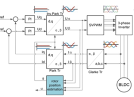 QOrVO-PAC ® 系列芯片在高速直流电机控制中 的应用