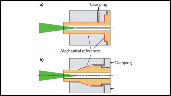 新型高功率光纤连接器让工业激光器更简单易用
