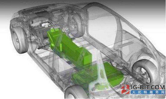 氧化钨动力电池或提高新能源汽车保值率