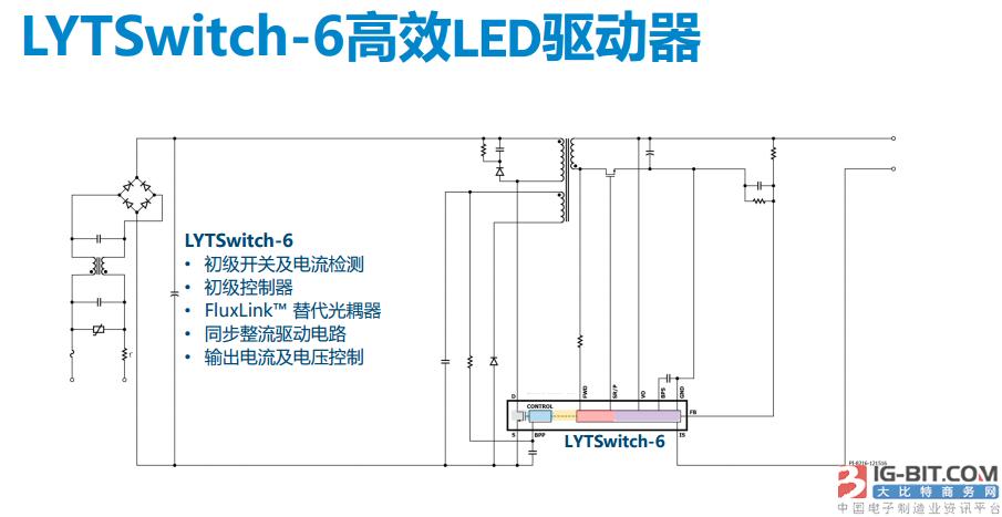 LYTSwitch-6高效LED驱动器