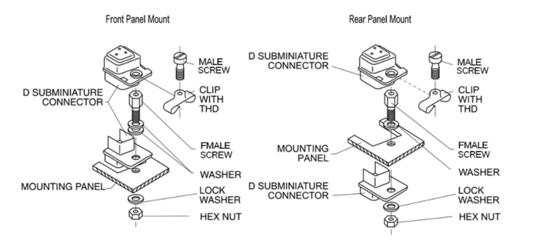 航天器D超小型连接器插接方法研究