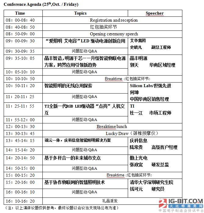 """议程出炉:""""第33届(深圳)LED智能照明与驱动技术研讨会""""将在本周五举行"""