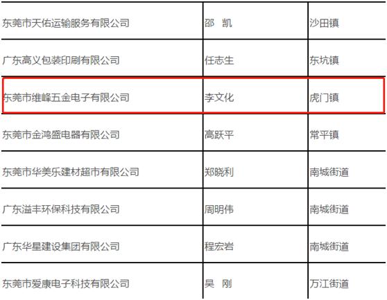 維峰五金入選東莞上市后備企業名單 打造全球知名連接器品牌