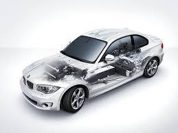 工信部起草新能源车发展规划    2025销量占新车销量比达25%