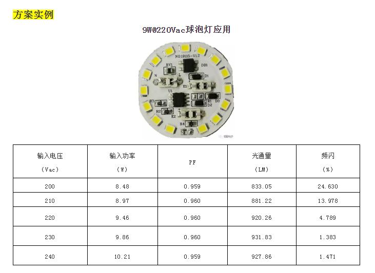 SM2088EK—单段高PF,无频闪应用