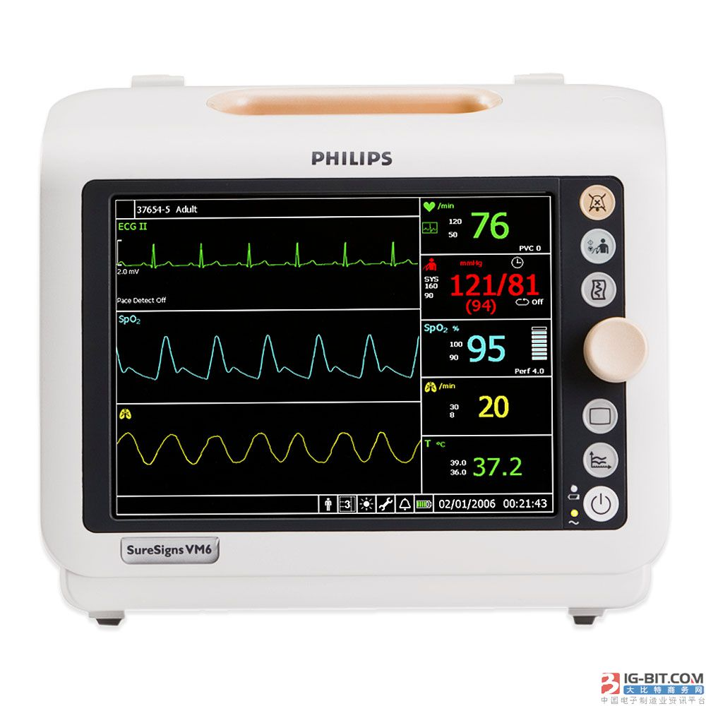 工信部:zhong点开展呼吸ji、心电监护仪等医疗设备生chan供应