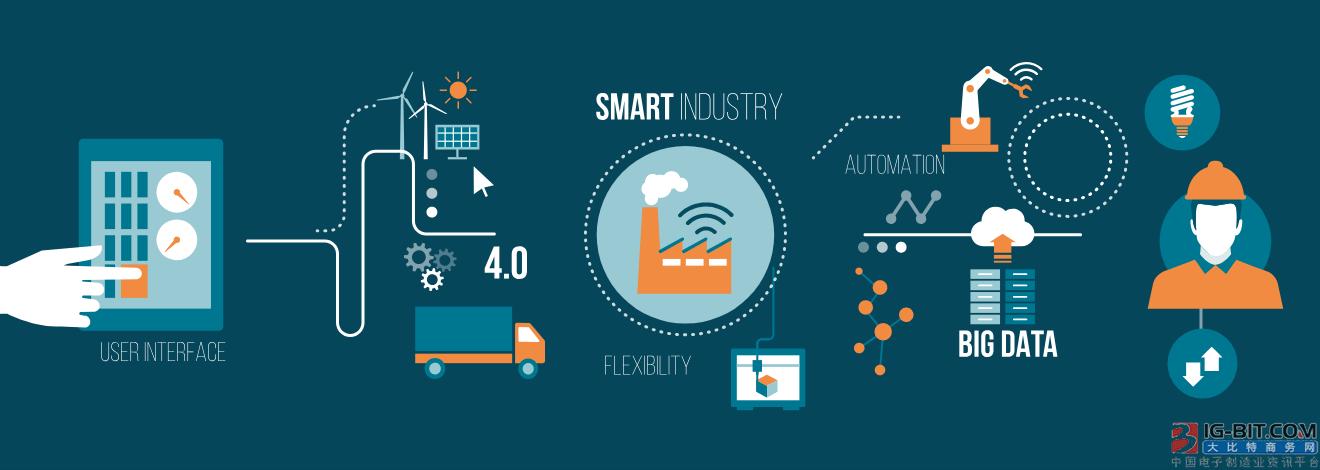 八部门:加快工业互联网和车联网等技术在煤炭工业应用