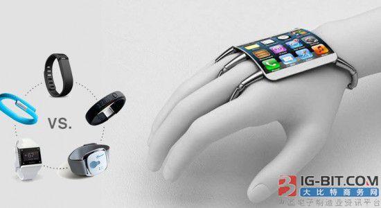 智能穿戴设备将是智慧养老发展下一突破口