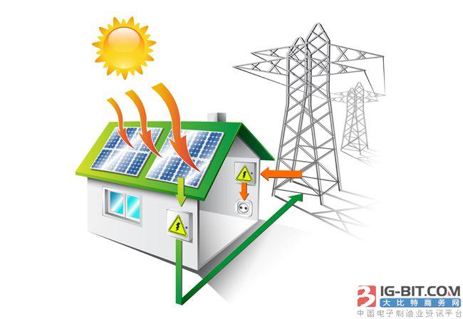 巴林計劃2025年新增太陽能裝機255MW