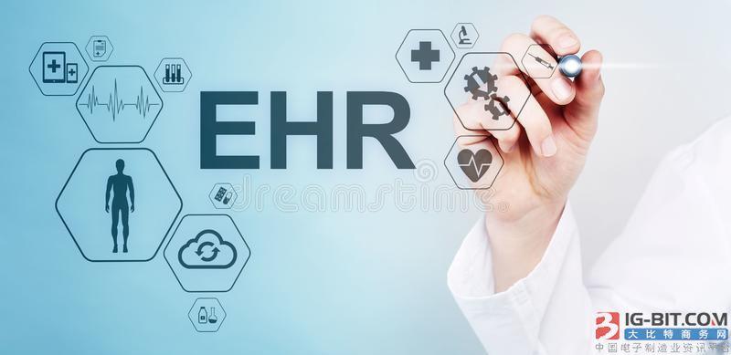 线上医疗被推动,多地医院互联网诊疗被纳入医保