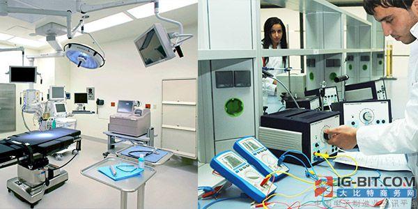 醫療電子為什么難?ADI給出參考答案