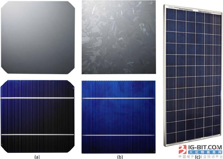 """太阳能硅片正迈向""""大""""时代"""