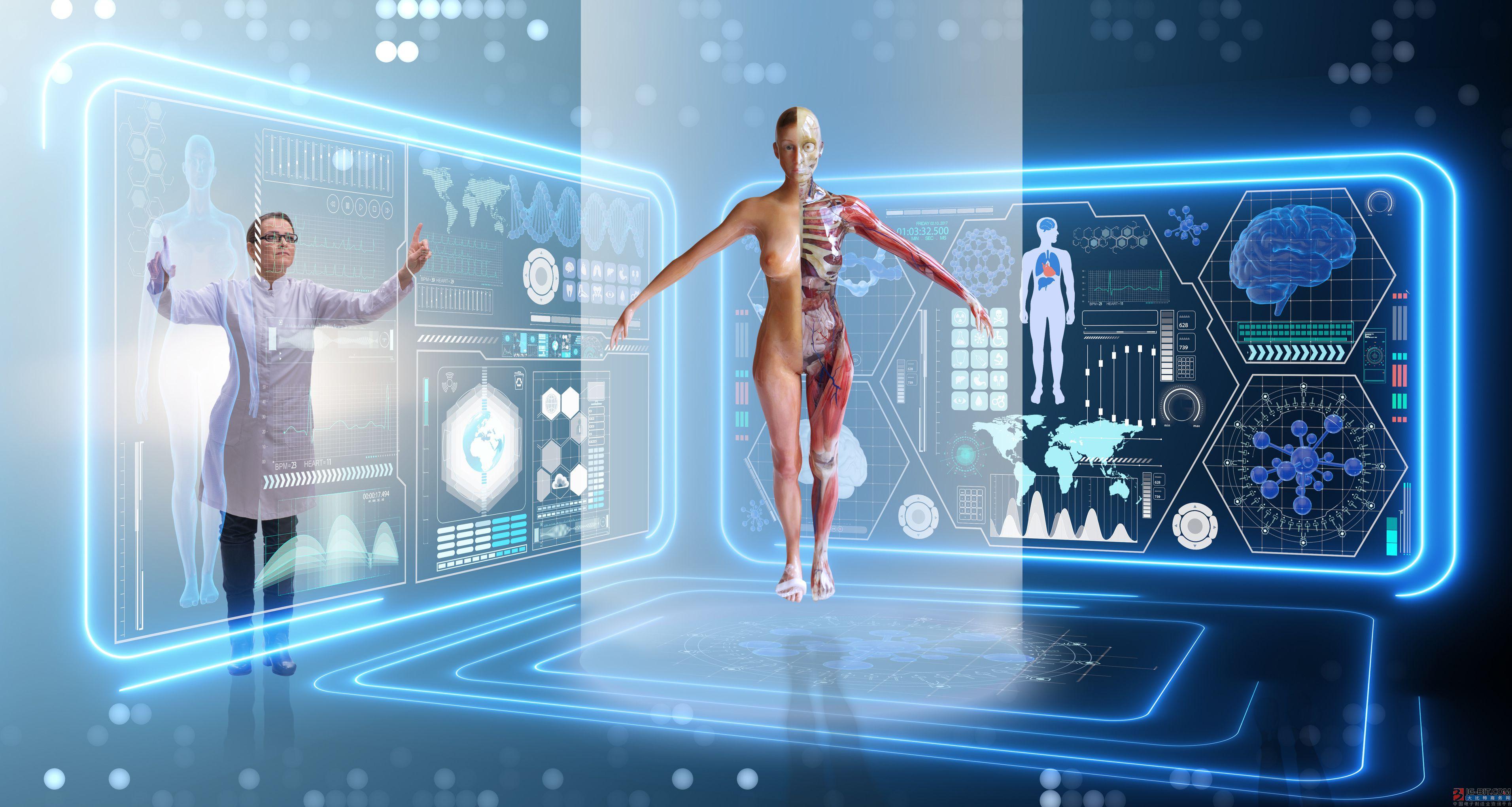 人工智能应用趋势:赋能智慧医疗,AWS云服务厂商迎新机遇
