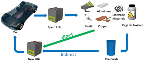 Aceleron研發可回收再利用電動汽車電池 重量減半功率增加三倍
