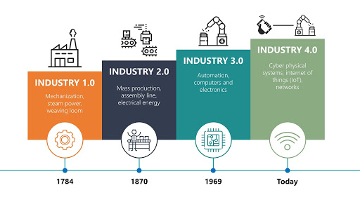 5G賦能,智造未來 | 新華三與蘇州電信、紫光云引擎協力打造獨立5G專網智能制造生產線