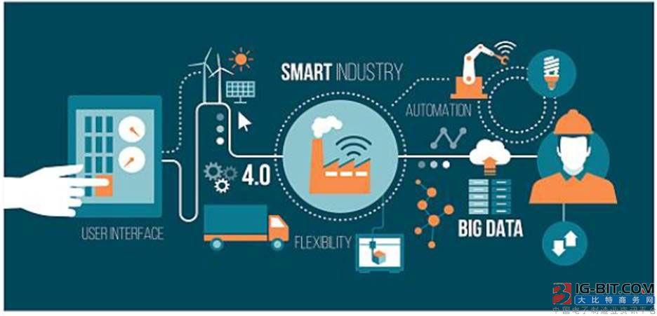 施耐德电气尹正:推动数字化转型  中小企业大有可为