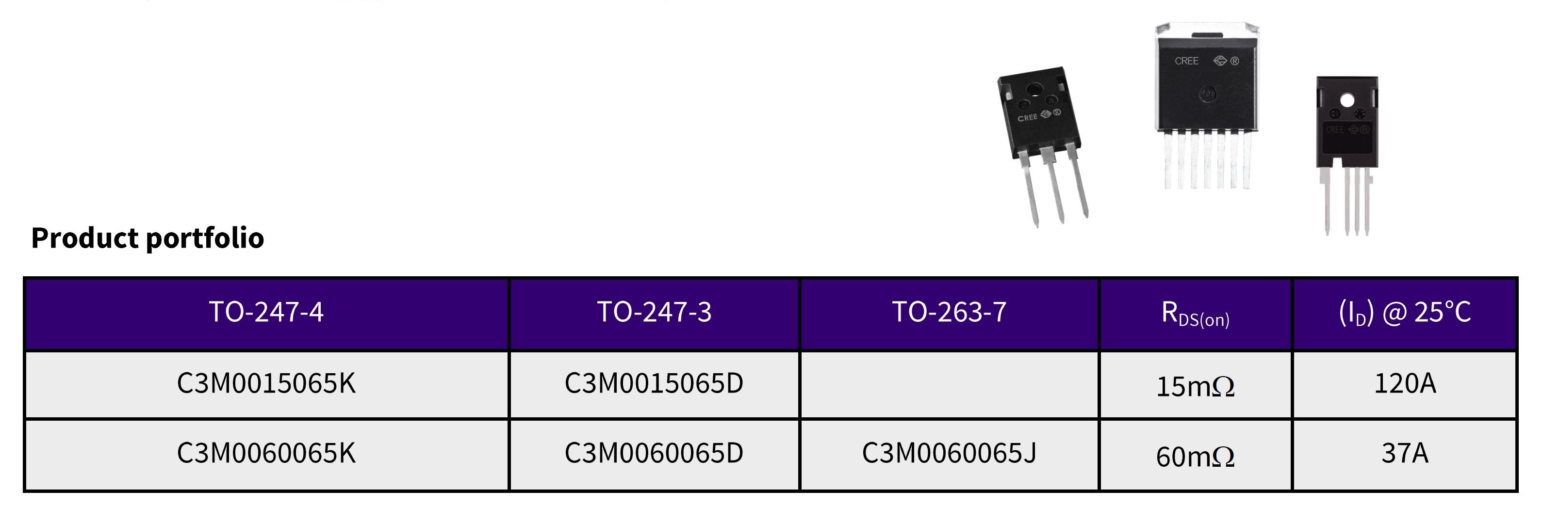 科锐推出新型650V MOSFET,提供业界领先效率,助力新一代电动汽车、数据中心、太阳能应用