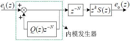 基于快速重复控制的级联DSTATCOM电流控制