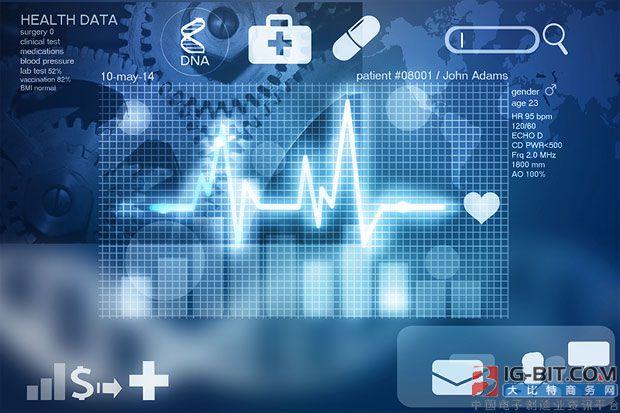 盈途金寶講述風口下的互聯網醫療