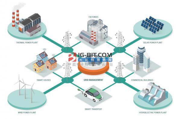 交流电源线保护的高性能解决方案