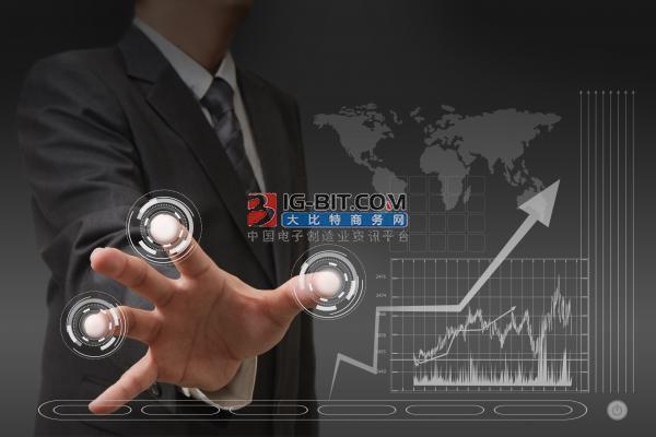 运营商大数据精准营销洞察消费者潜在需求